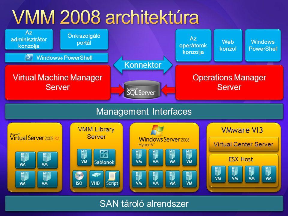 VMM 2008 architektúra Management Interfaces SAN tároló alrendszer