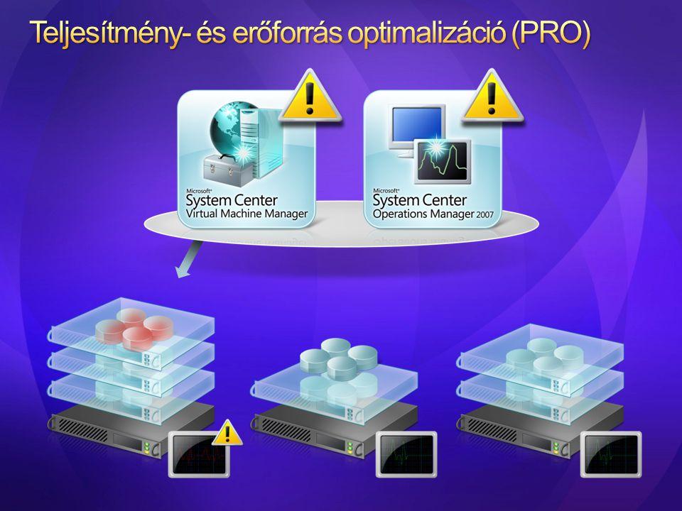 Teljesítmény- és erőforrás optimalizáció (PRO)