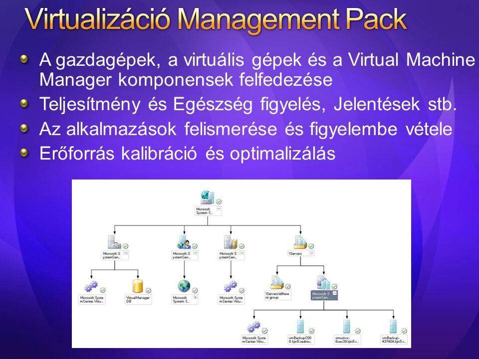 Virtualizáció Management Pack