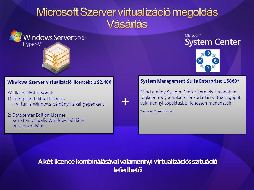 Microsoft Szerver virtualizáció megoldás Vásárlás