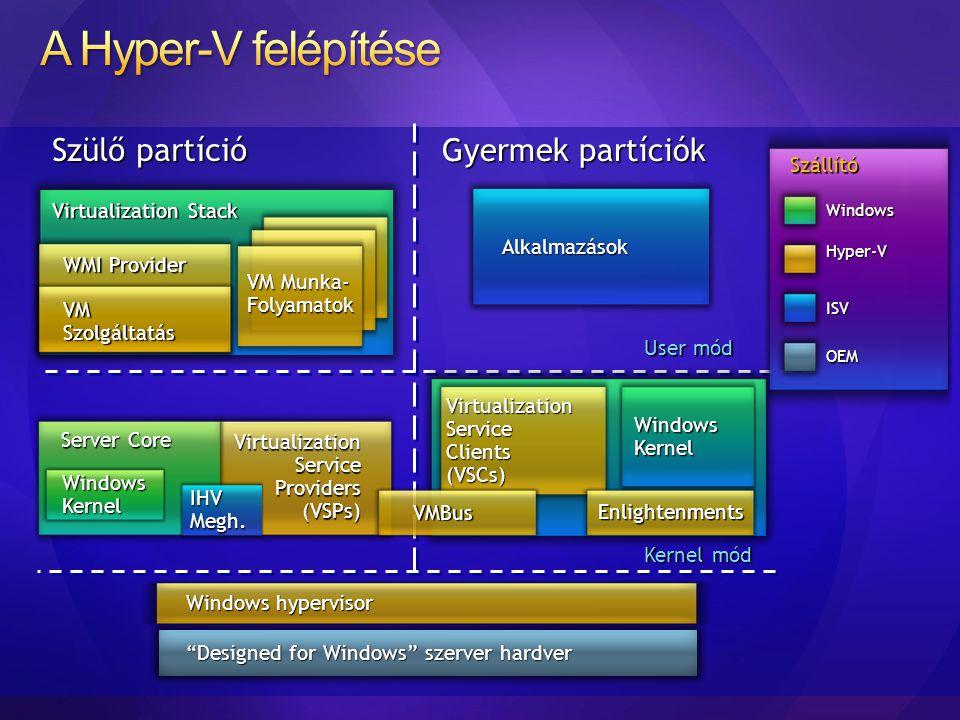 A Hyper-V felépítése Szülő partíció Gyermek partíciók Szállító