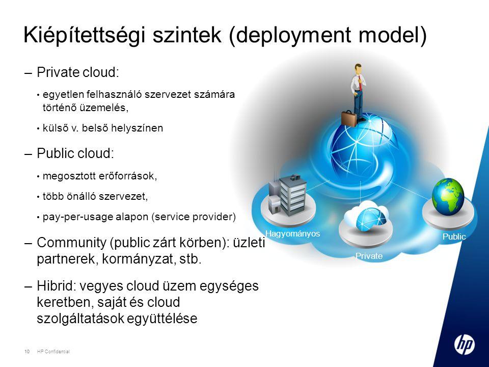 Kiépítettségi szintek (deployment model)