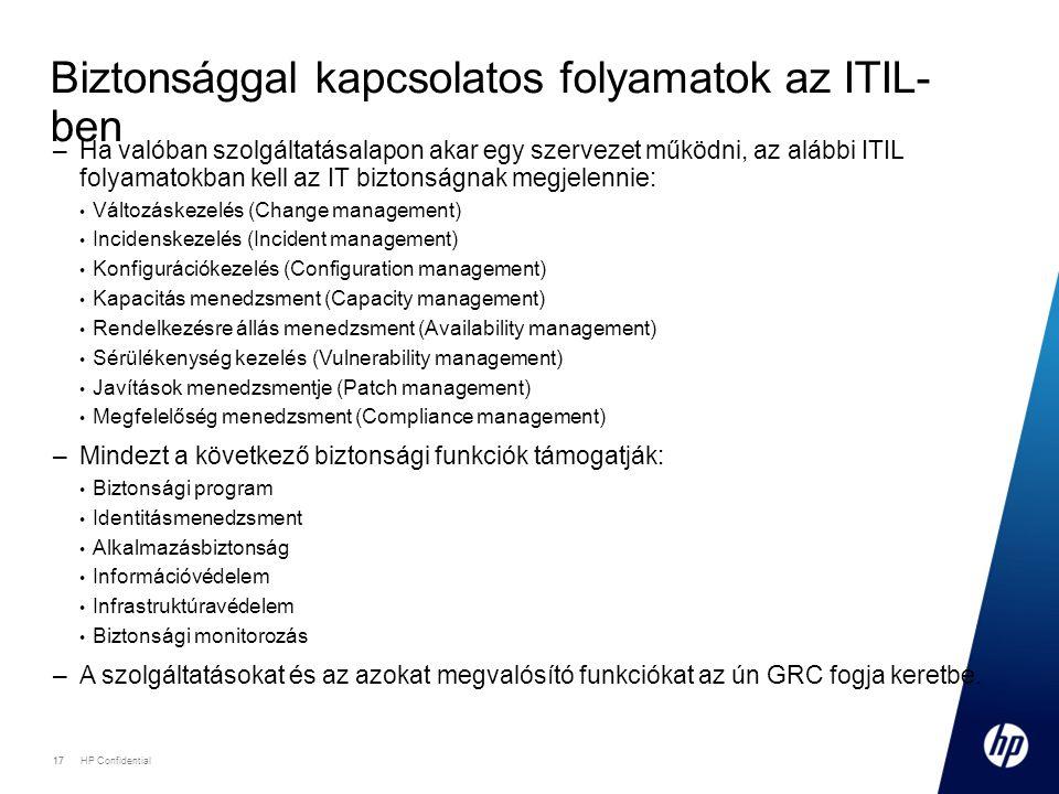 Biztonsággal kapcsolatos folyamatok az ITIL-ben