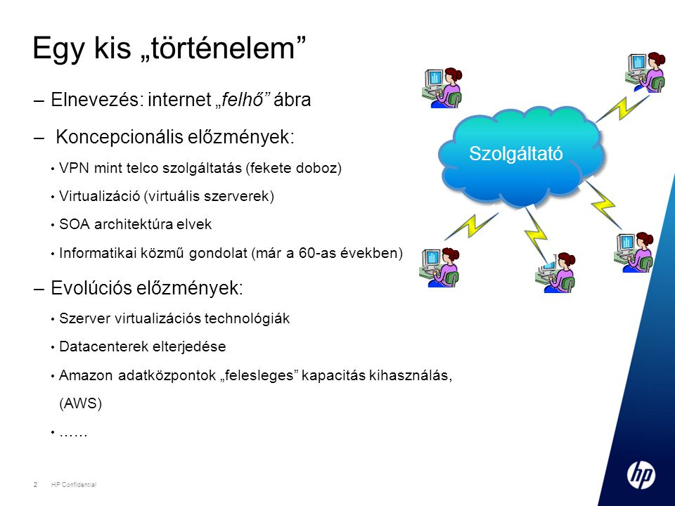 """Egy kis """"történelem Elnevezés: internet """"felhő ábra"""