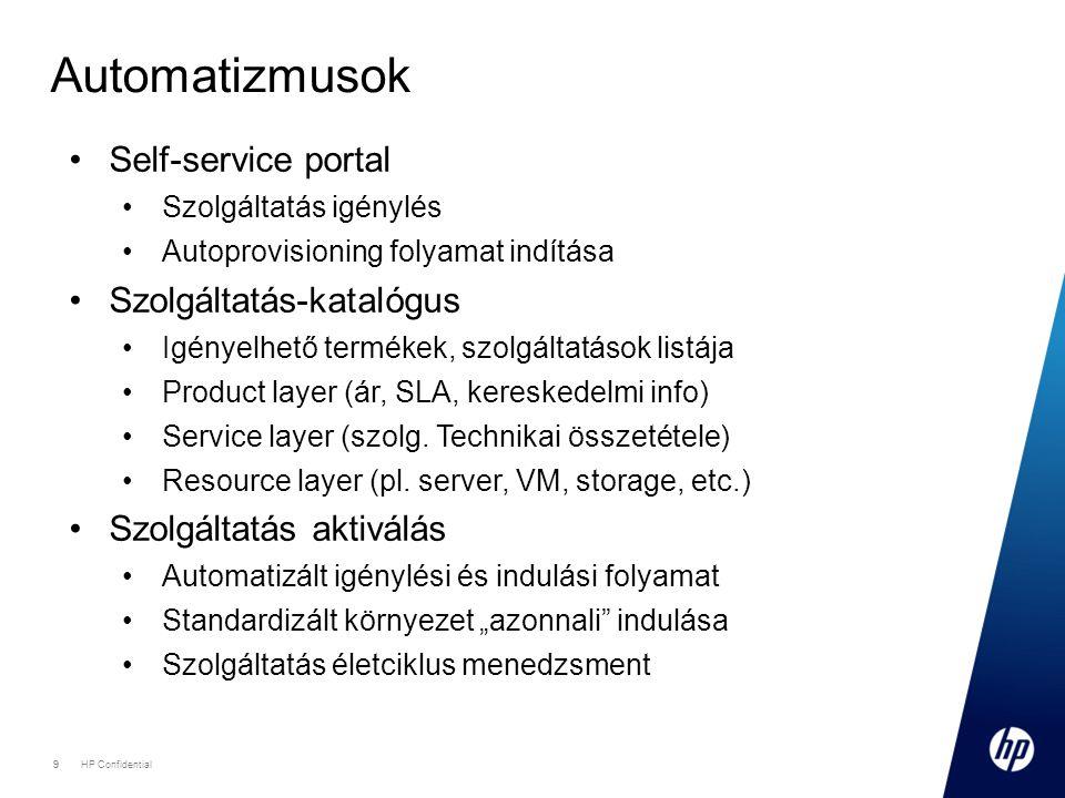 Automatizmusok Self-service portal Szolgáltatás-katalógus