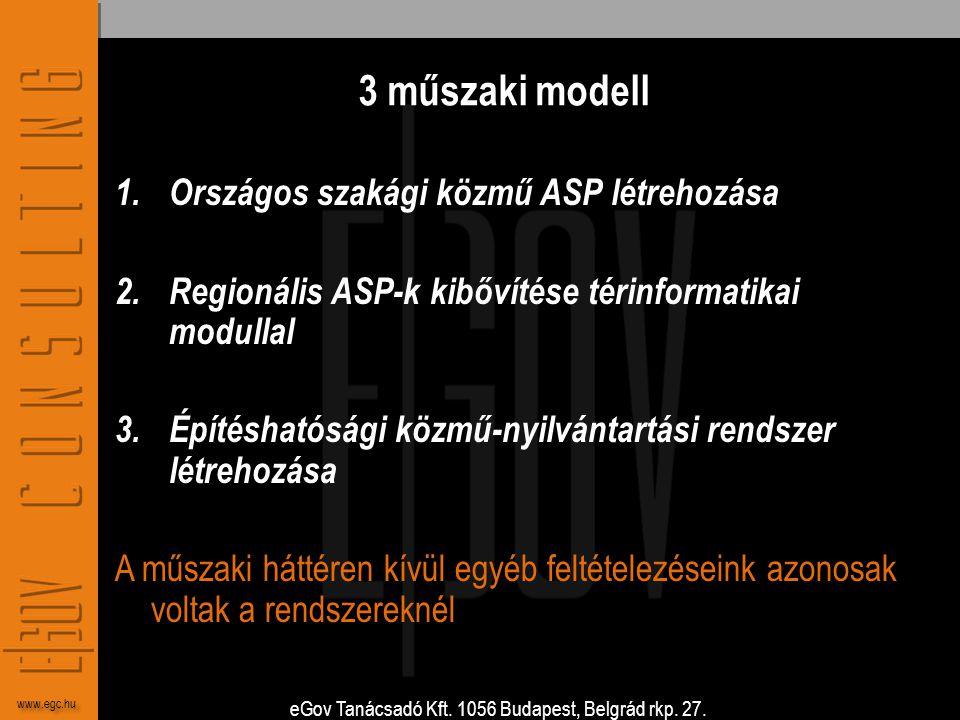 3 műszaki modell Országos szakági közmű ASP létrehozása