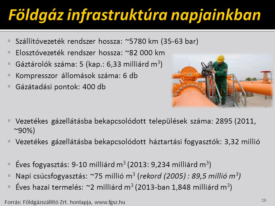 Földgáz infrastruktúra napjainkban