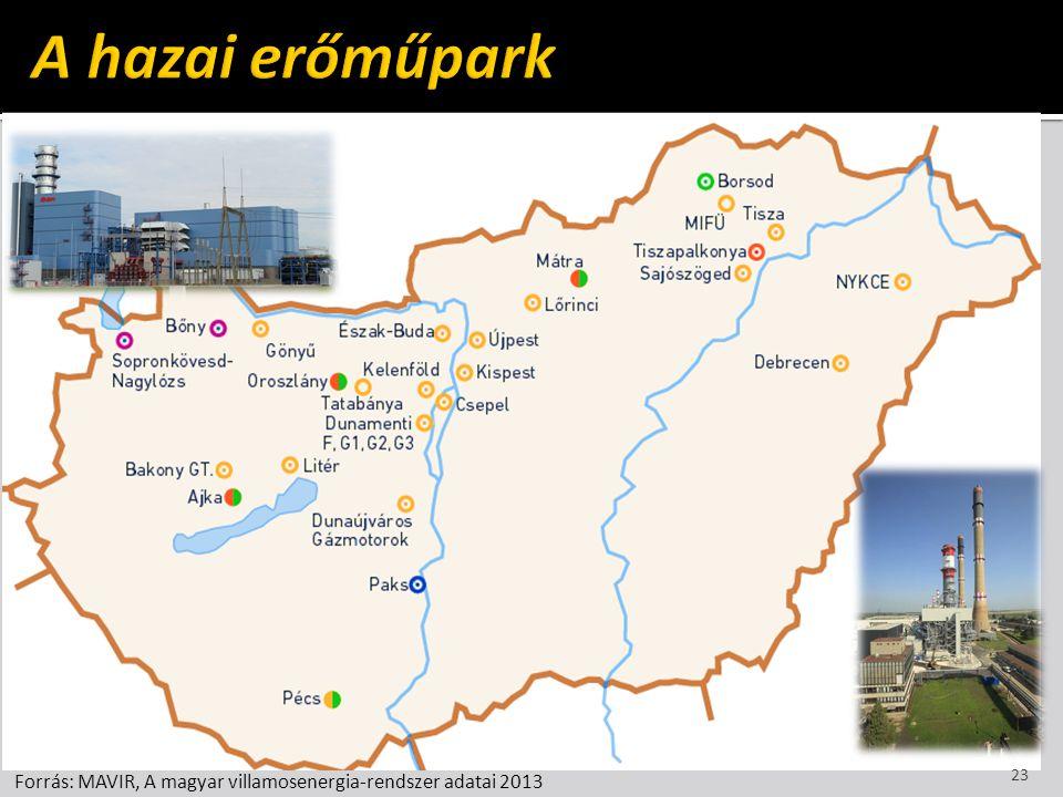 A hazai erőműpark Forrás: MAVIR, A magyar villamosenergia-rendszer adatai 2013