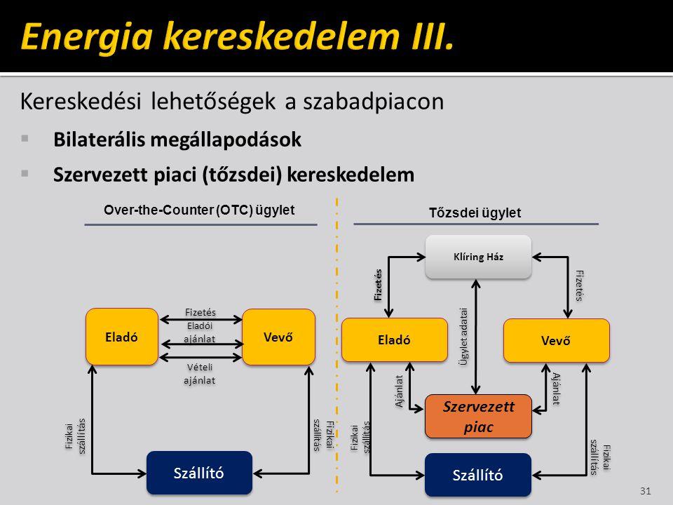 Energia kereskedelem III.