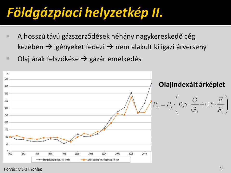 Földgázpiaci helyzetkép II.