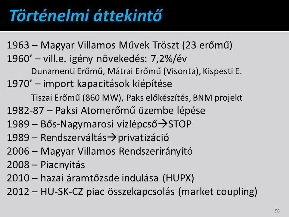 Történelmi áttekintő 1963 – Magyar Villamos Művek Tröszt (23 erőmű)