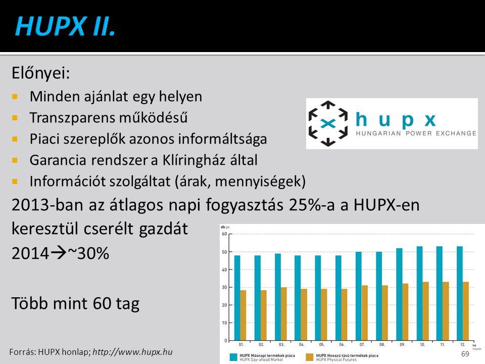 HUPX II. Előnyei: Minden ajánlat egy helyen. Transzparens működésű. Piaci szereplők azonos informáltsága.