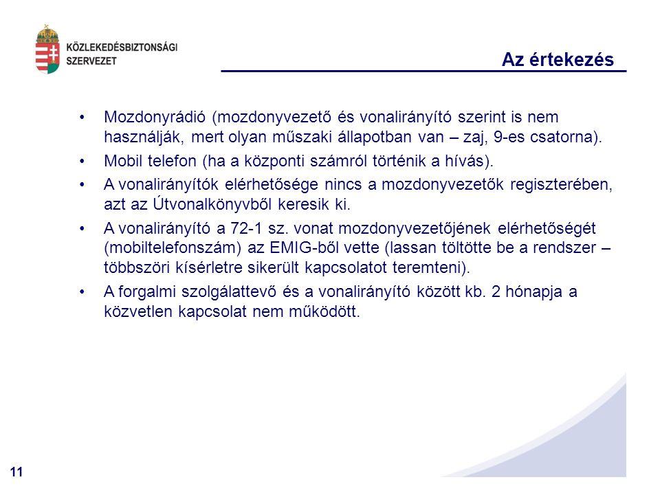 Az értekezés Mozdonyrádió (mozdonyvezető és vonalirányító szerint is nem használják, mert olyan műszaki állapotban van – zaj, 9-es csatorna).