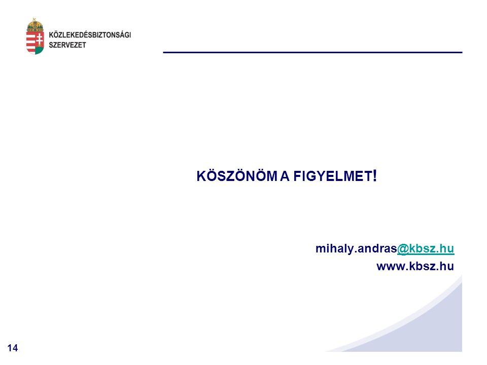 KÖSZÖNÖM A FIGYELMET! mihaly.andras@kbsz.hu www.kbsz.hu