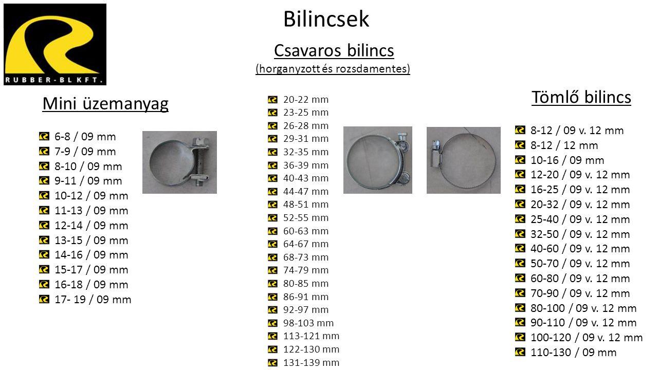 Csavaros bilincs (horganyzott és rozsdamentes)