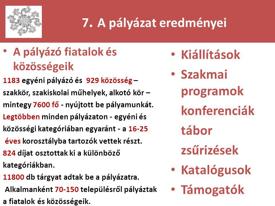 7. A pályázat eredményei Kiállítások Szakmai programok konferenciák