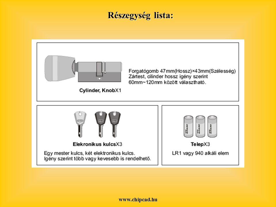 Részegység lista: www.chipcad.hu