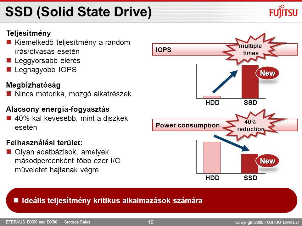 Energiatakarékos EcoMode