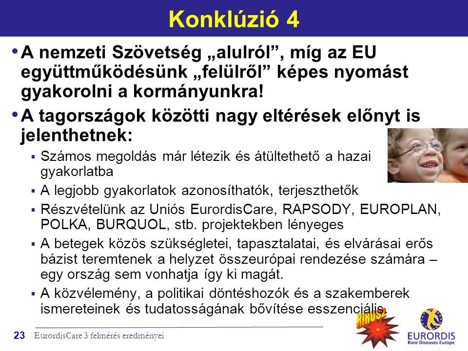 """Konklúzió 4 A nemzeti Szövetség """"alulról , míg az EU együttműködésünk """"felülről képes nyomást gyakorolni a kormányunkra!"""