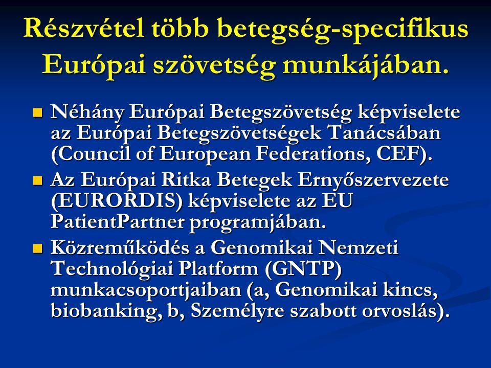 Részvétel több betegség-specifikus Európai szövetség munkájában.