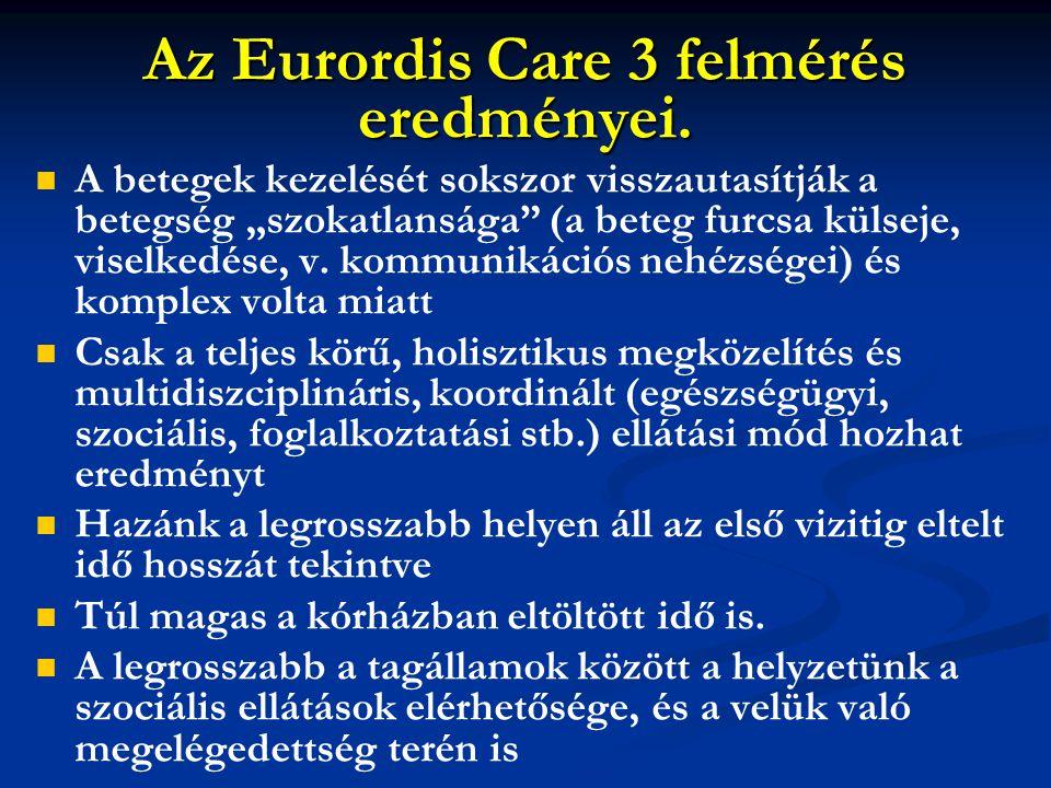 Az Eurordis Care 3 felmérés eredményei.