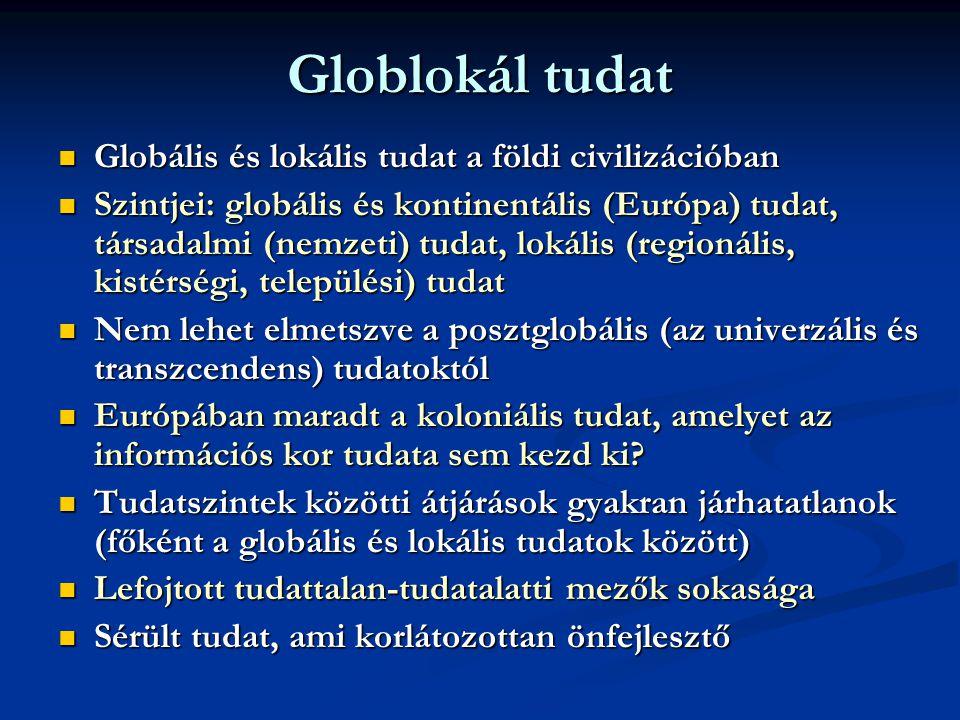 Globlokál tudat Globális és lokális tudat a földi civilizációban