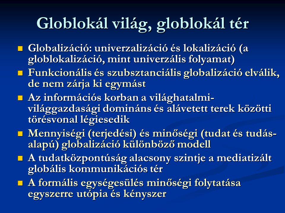 Globlokál világ, globlokál tér