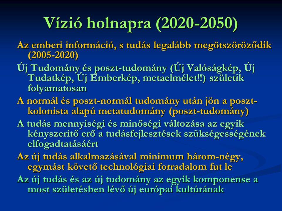 Vízió holnapra (2020-2050) Az emberi információ, s tudás legalább megötszöröződik (2005-2020)