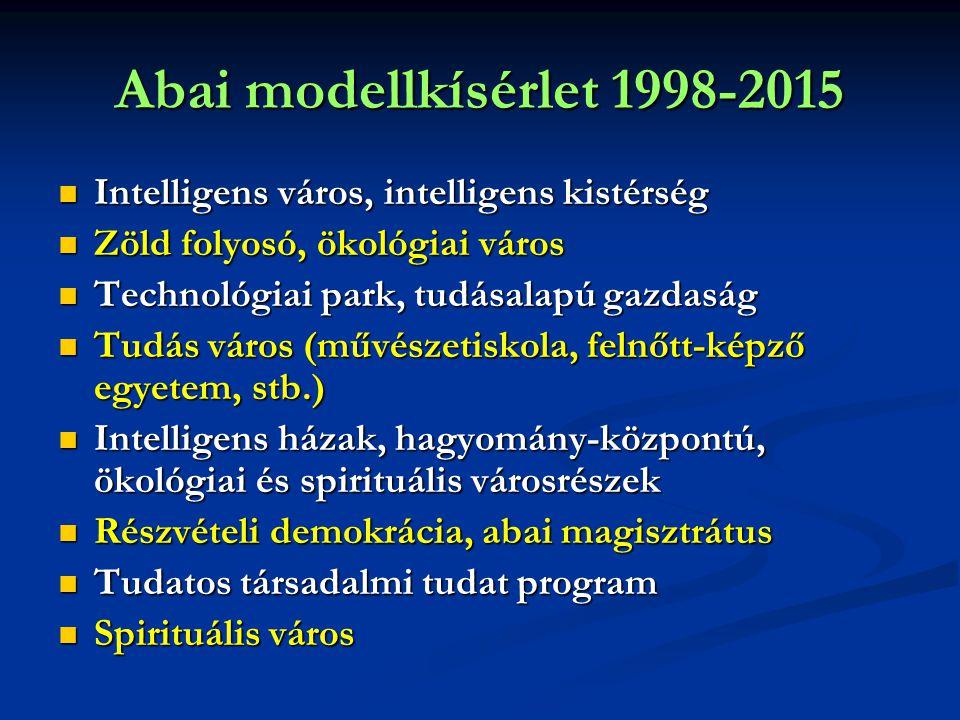 Abai modellkísérlet 1998-2015 Intelligens város, intelligens kistérség