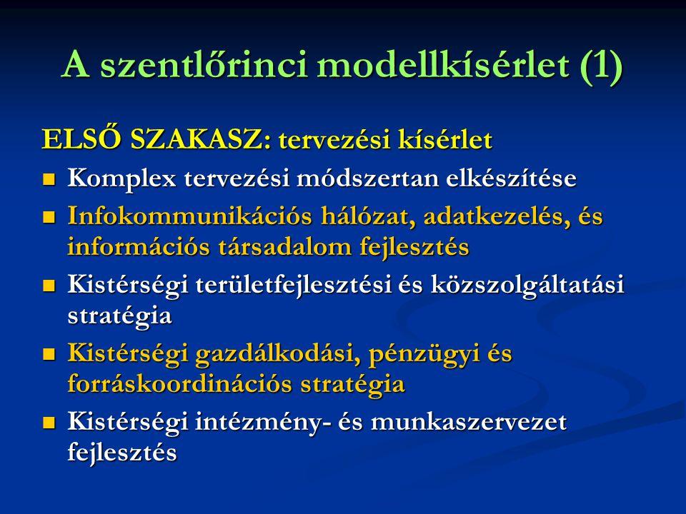 A szentlőrinci modellkísérlet (1)