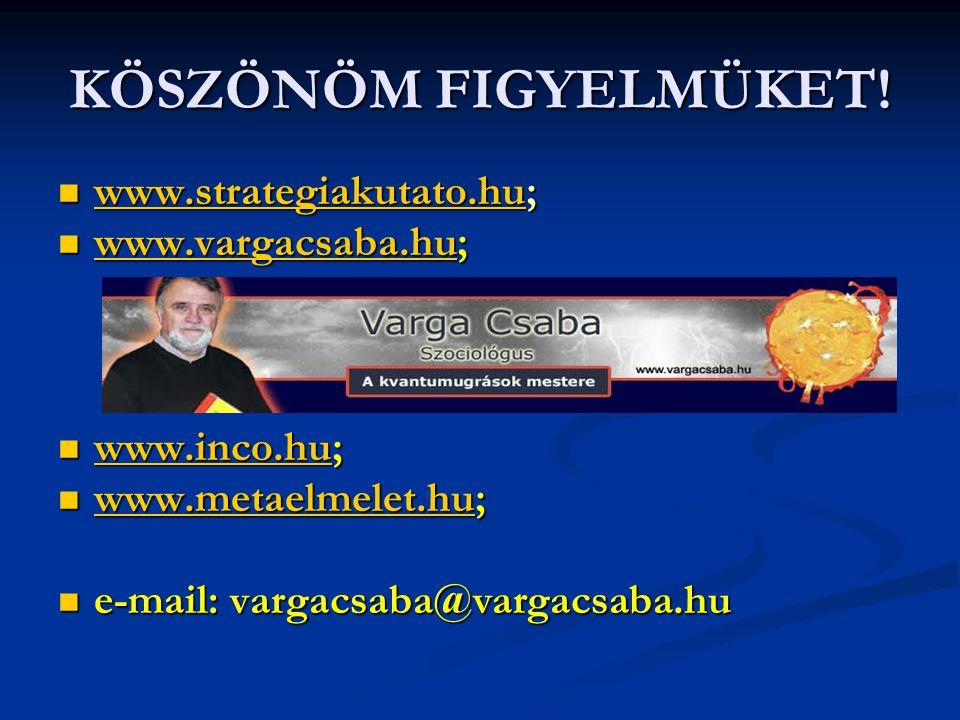 KÖSZÖNÖM FIGYELMÜKET! www.strategiakutato.hu; www.vargacsaba.hu;