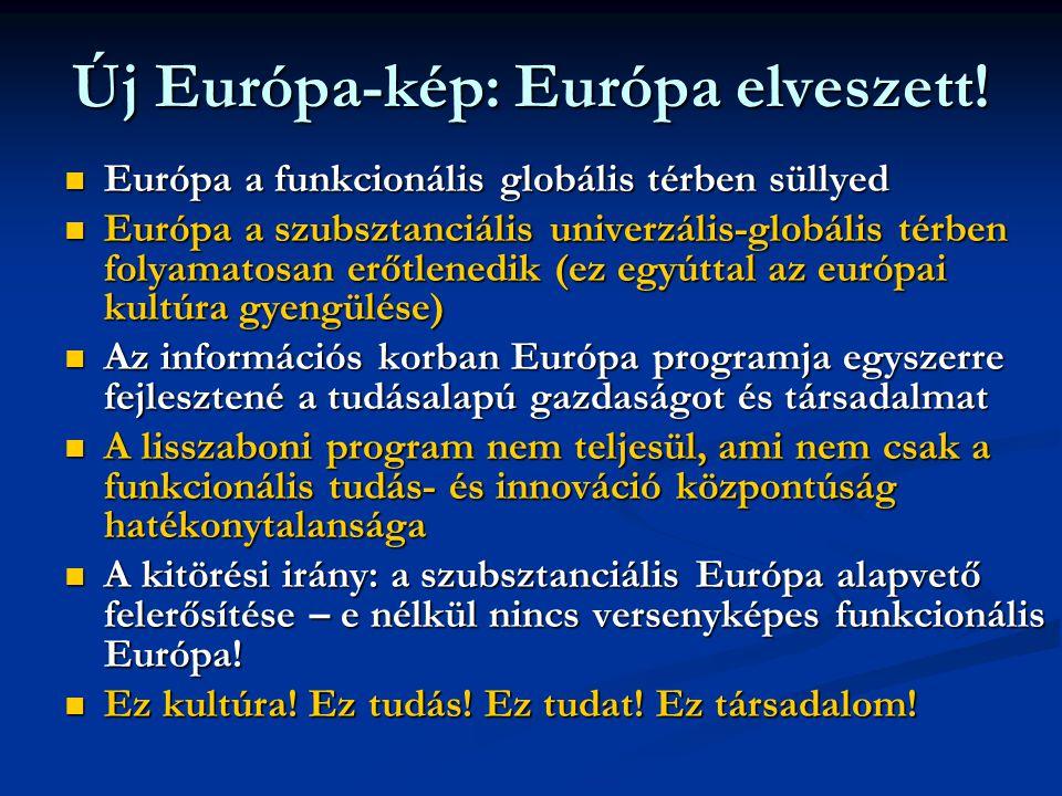 Új Európa-kép: Európa elveszett!