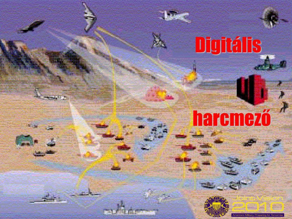 Digitális harcmező