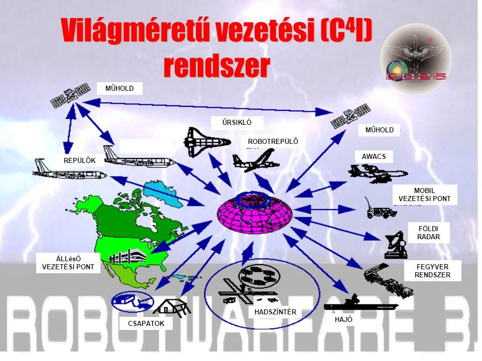 Világméretű vezetési (C4I) rendszer