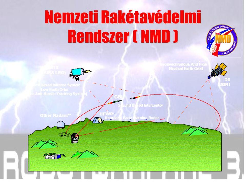 Nemzeti Rakétavédelmi Rendszer ( NMD )