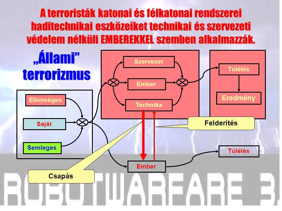 A terroristák katonai és félkatonai rendszerei haditechnikai eszközeiket technikai és szervezeti védelem nélküli EMBEREKKEL szemben alkalmazzák.