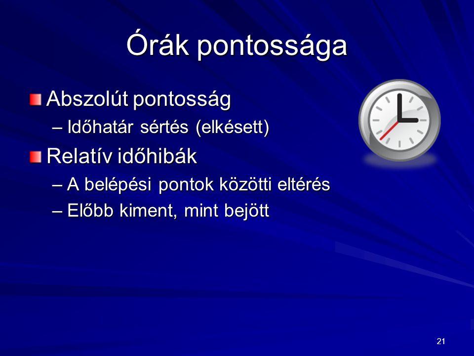 Órák pontossága Abszolút pontosság Relatív időhibák
