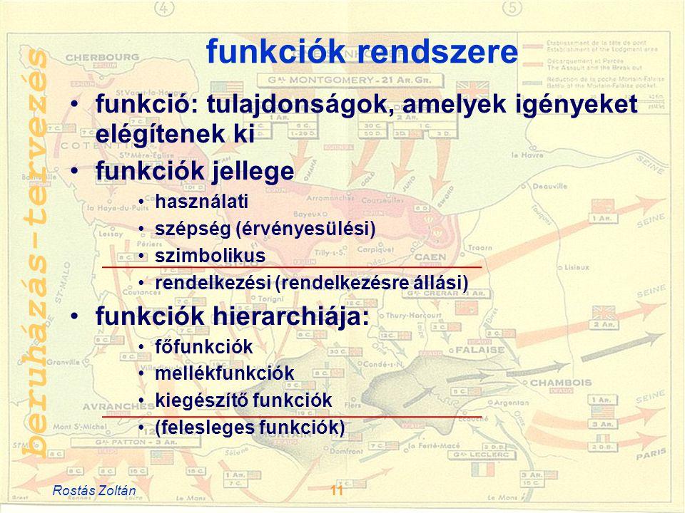 funkciók rendszere funkció: tulajdonságok, amelyek igényeket elégítenek ki. funkciók jellege. használati.