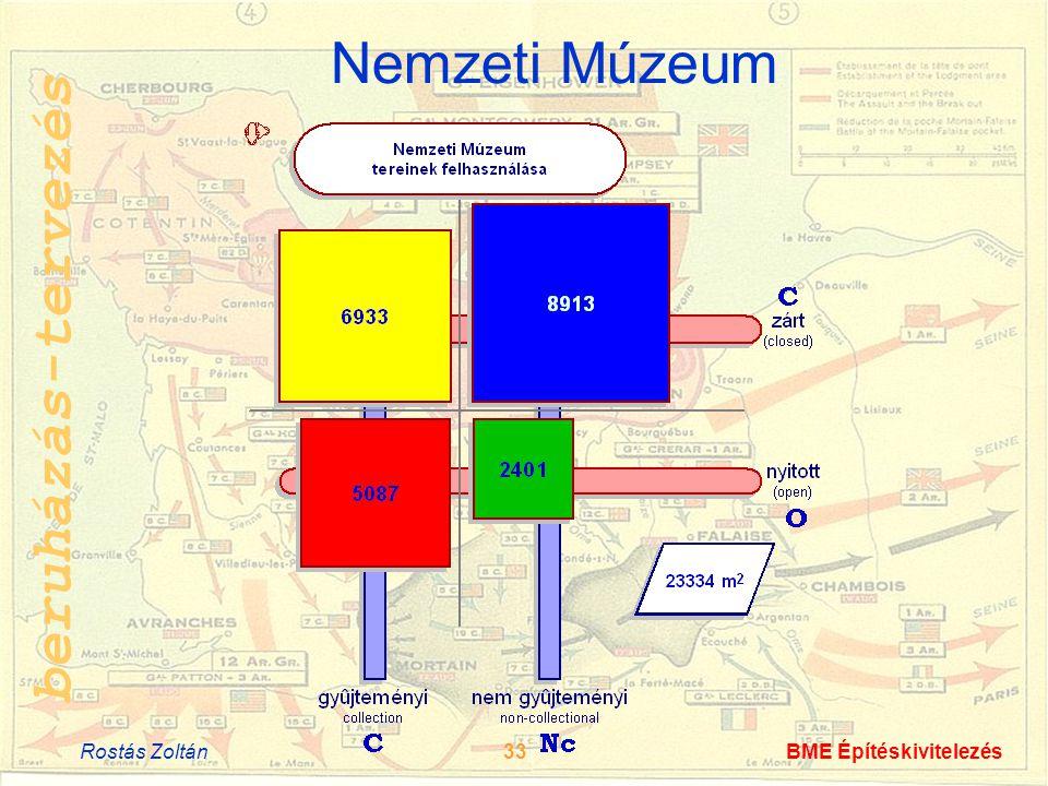 Nemzeti Múzeum Rostás Zoltán 33