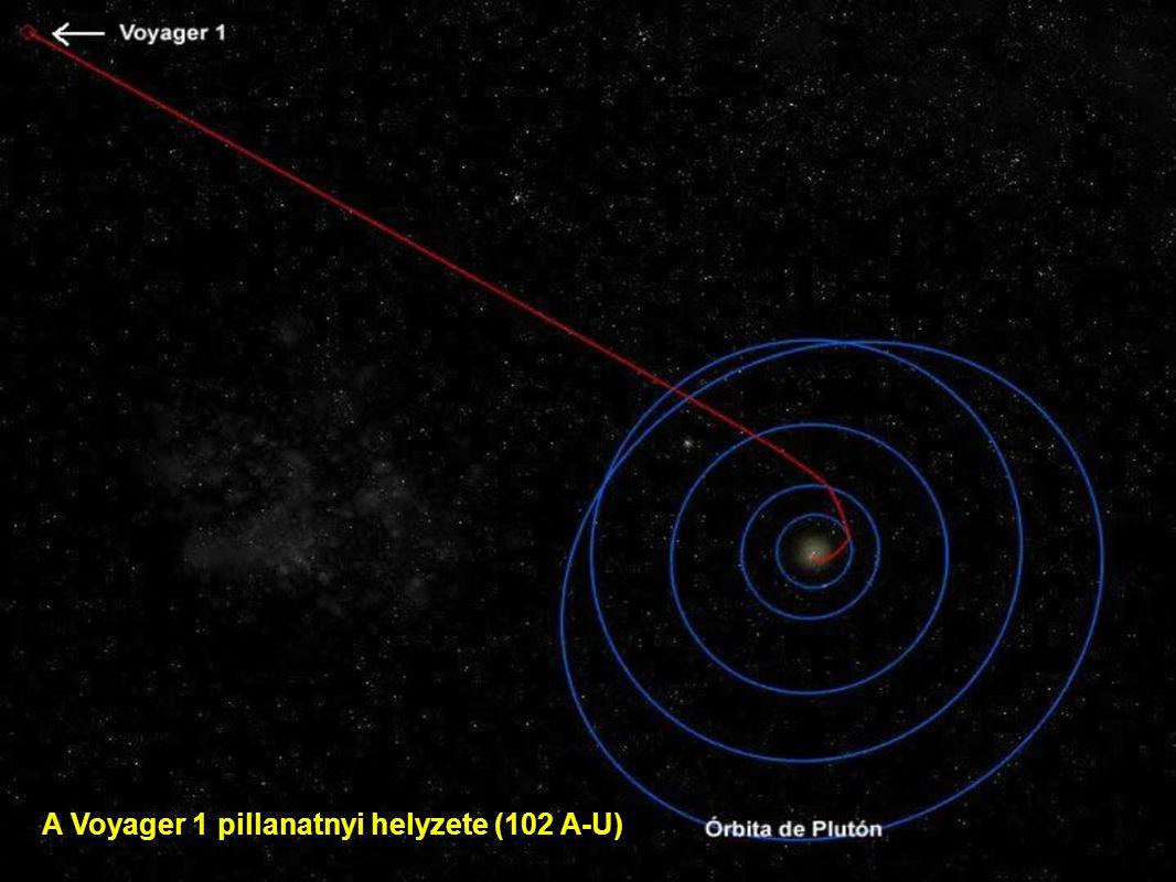 A Voyager 1 pillanatnyi helyzete (102 A-U)