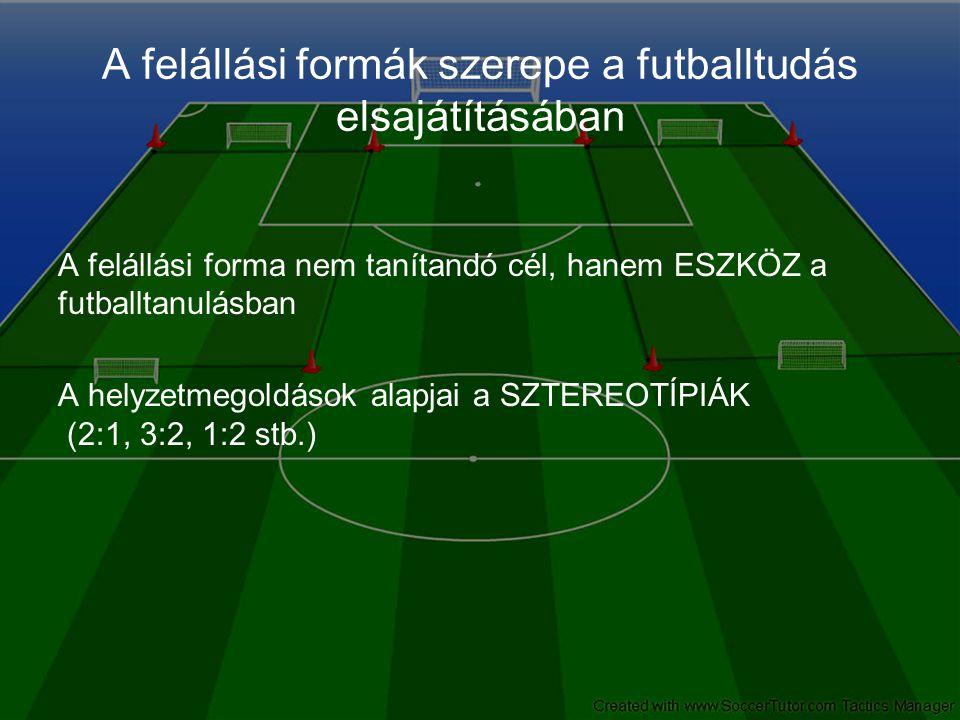 A felállási formák szerepe a futballtudás elsajátításában