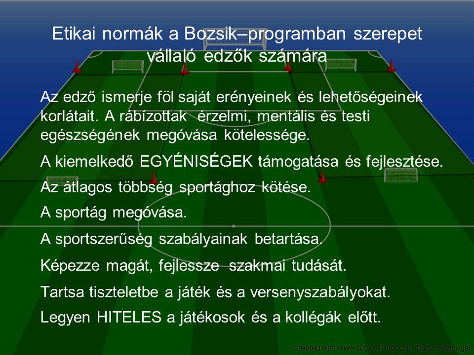 Etikai normák a Bozsik–programban szerepet vállaló edzők számára