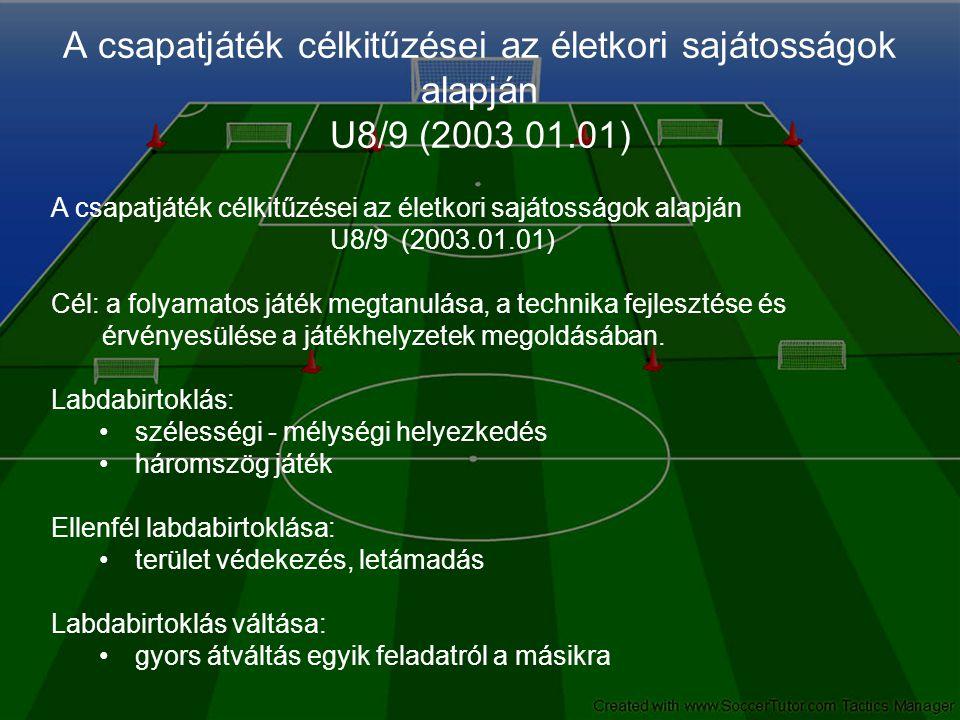A csapatjáték célkitűzései az életkori sajátosságok alapján U8/9 (2003 01.01)