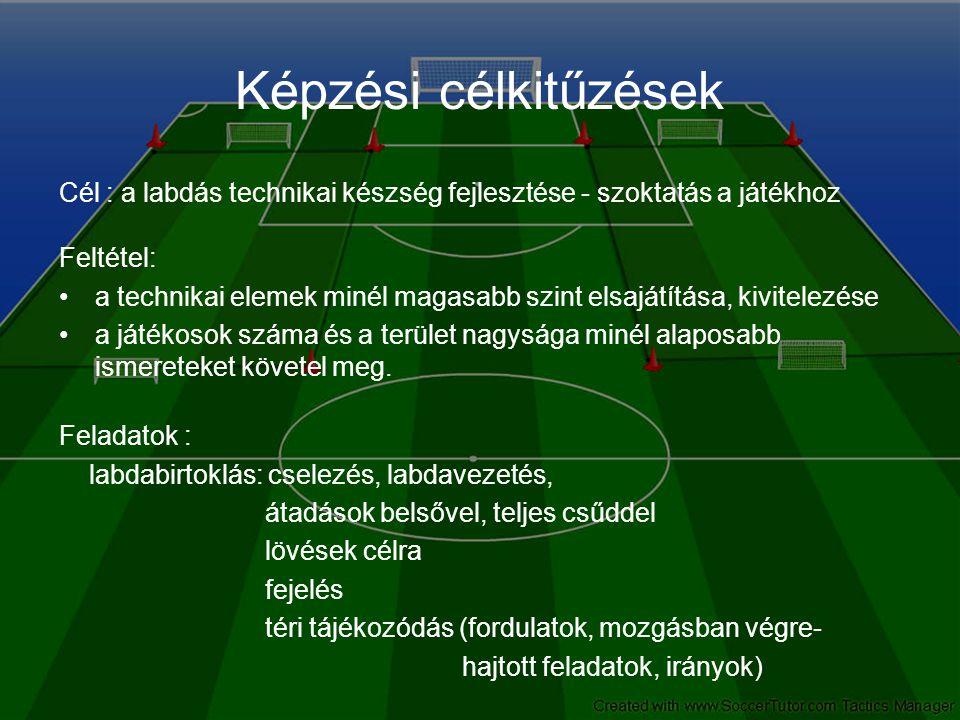 Képzési célkitűzések Cél : a labdás technikai készség fejlesztése - szoktatás a játékhoz. Feltétel: