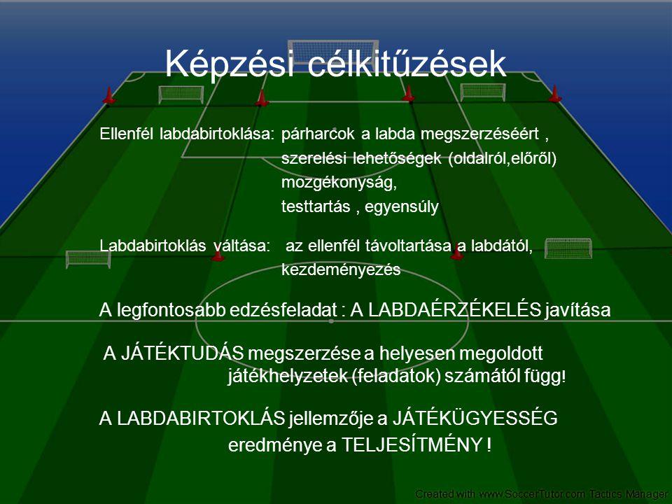 Képzési célkitűzések Ellenfél labdabirtoklása: párharcok a labda megszerzéséért , szerelési lehetőségek (oldalról,előről)