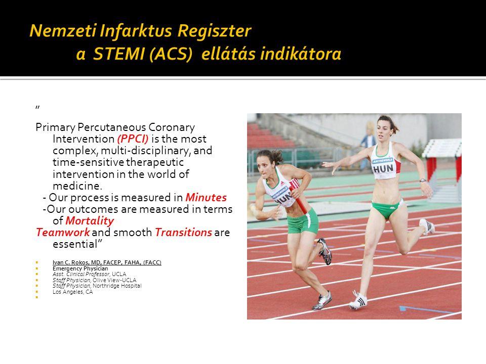 Nemzeti Infarktus Regiszter a STEMI (ACS) ellátás indikátora