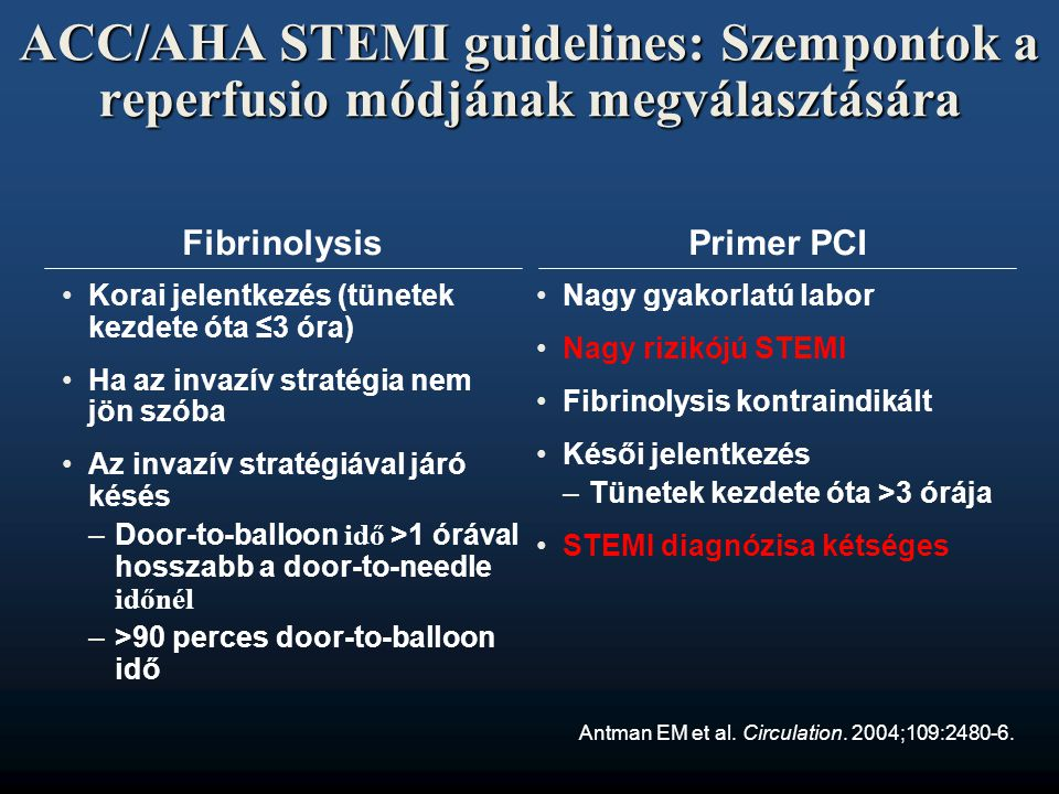 ACC/AHA STEMI guidelines: Assessing reperfusion options