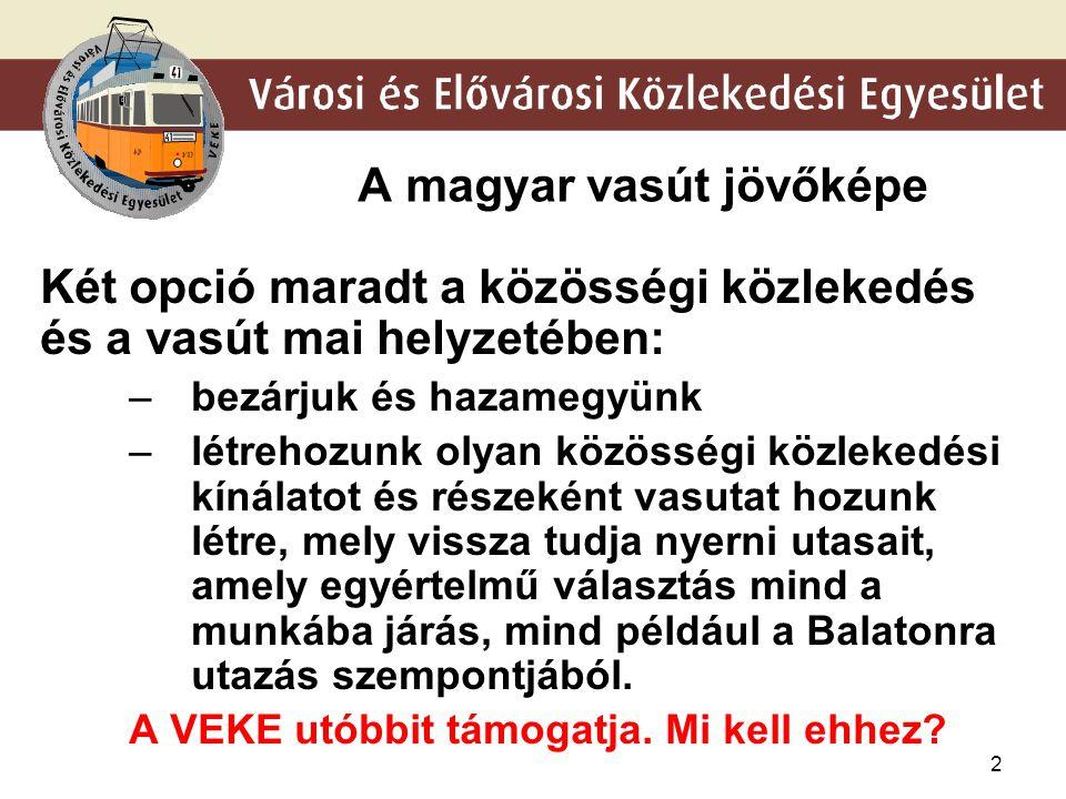 A magyar vasút jövőképe