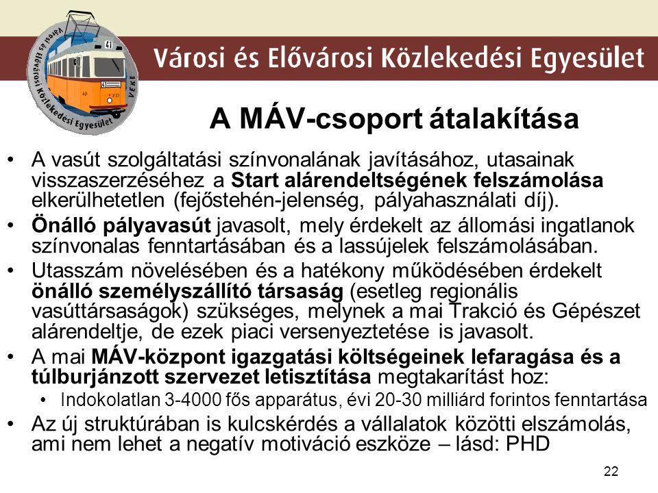 A MÁV-csoport átalakítása