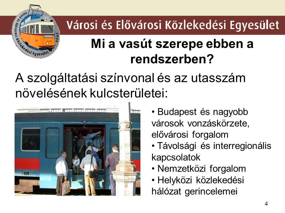 Mi a vasút szerepe ebben a rendszerben